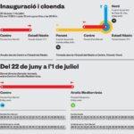 Consulteu les afectacions de trànsit causades pels Jocs a Tarragona
