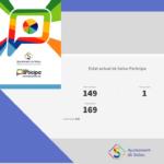 Salou rep prop de 170 propostes als seus primers pressupostos participatius