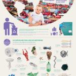 «Menys plàstic, més vida!», una exposició a l'Oficina de Turisme d'Altafulla
