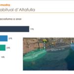 Set de cada deu usuaris de les platges d'Altafulla les qualifiquen amb notes de notables i excel·lents