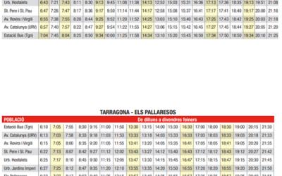 Territori i Sostenibilitat incrementa amb 10 noves expedicions el servei de bus Els Pallaresos-Tarragona