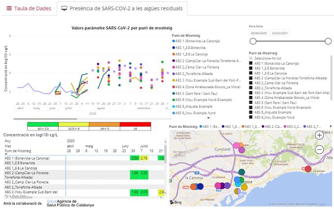 L'anàlisi de la presència del SARS-CoV2 a les aigües residuals de Tarragona, disponible al Portal de Dades Obertes