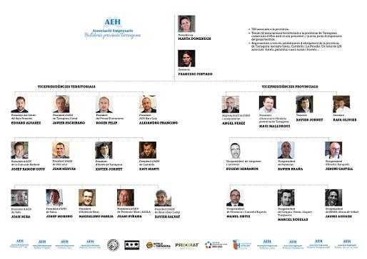 L'AEHT es constitueix com a Federació amb Marta Domènech com a presidenta i Francesc Pintado a la gerència