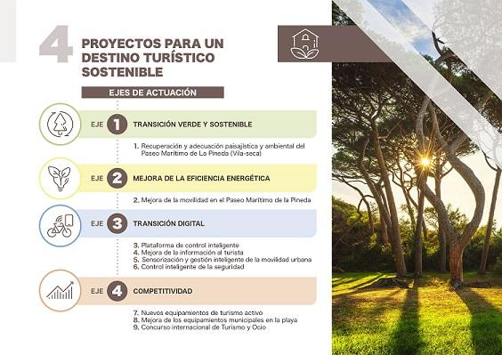La reordenació de l'espai Aquopolis-Pachá, un dels 9 projectes presentats per Vila-seca als fons Next Generation